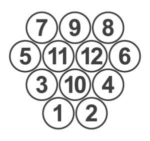 Les broches sont placées dans une formation (voir image 1). Pour le premier jeu, l'ordre de lancer est tiré. Dans les parties suivantes, l'ordre de lancement est formé en fonction des résultats du jeu précédent, du score le plus bas au score le plus élevé. Une ligne de lancer est dessinée à environ 3-4 mètres de la formation de l'épingle (voir photo 2). Les joueurs se relaient pour marquer